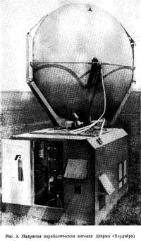 Рис. 3. Надувная параболическая антенна (фирма «Бэрдэйр»)