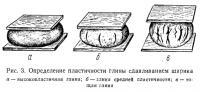 Рис. 3. Определение пластичности глины сдавливанием шарика