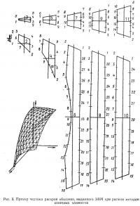Рис. 3. Пример чертежа раскроя оболочки