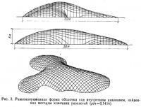 Рис. 3. Равнонапряженная форма оболочки под внутренним давлением