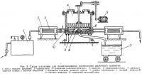 Рис. 3. Схема установки для безавтоклавного растворения щелочного силиката