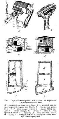 Рис. 3. Средиземноморский дом — один из вариантов южноевропейского типа