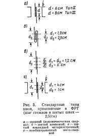 Рис. 3. Стандартные типы швов, применяемые в ФРГ