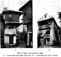 Рис. 3. Типы крестьянского дома