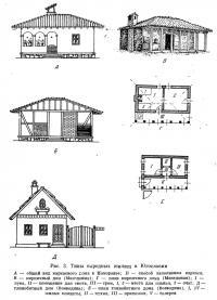 Рис. 3. Типы народных жилищ в Югославии