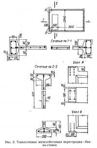 Рис. 3. Тонкостенная железобетонная перегородка — балка-стенка