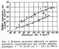 Рис. 3. Влияние величины образцов на предел прочности стружкобетона при изгибе