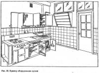 Рис. 30. Пример оборудования кухни