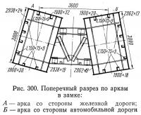 Рис. 300. Поперечный разрез по аркам в замке