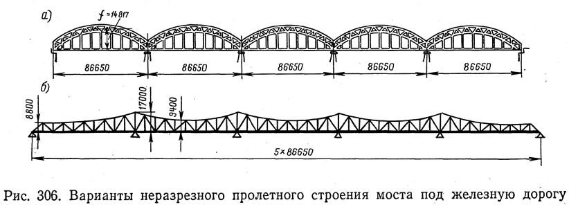 Рис. 306. Варианты неразрезного пролетного строения моста под железную дорогу