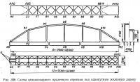 Рис. 308. Схема цельносварного пролетного строения под однопутную железную дорогу