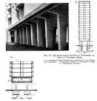 Рис. 3.1. Двухконсольная система из Т-образных колонн в 17-этажных домах