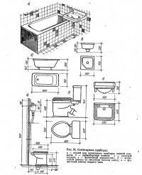 Рис. 31. Санитарные приборы