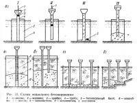 Рис. 31. Схемы подводного бетонирования