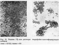 Рис. 31. Водные 1%-ные растворы гидрофобно-пластифицирующих добавок