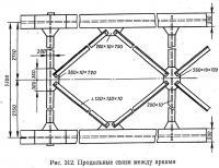 Рис. 312. Продольные связи между арками