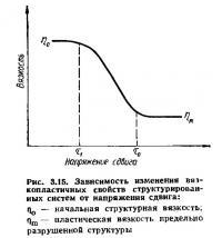 Рис. 3.15. Зависимость изменения вязкопластичиых свойств структурированных систем