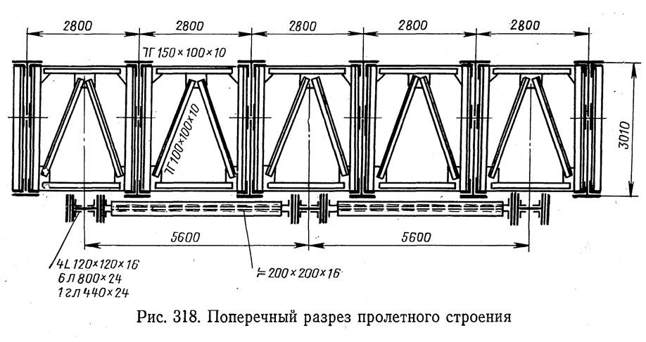 Рис. 318. Поперечный разрез пролетного строения