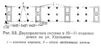 Рис. 3.2. Двухпролетная система в 10—11-этажных домах на ул. Удальцова