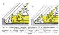 Рис. 32. Одновременная наклейка рулонного ковра
