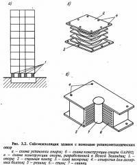 Рис. 3.2. Сейсмоизоляция здания с помощью резнкометаллических опор