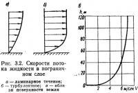 Рис. 3.2. Скорости потока жидкости в пограничном слое