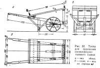 Рис. 32. Тачка для перевозки свежесформованного сырца
