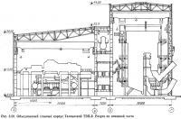 Рис. 3.20. Объединенный главный корпус Таллинской ТЭЦ-2. Разрез по основной части