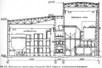 Рис. 3.21. Объединенный главный корпус Таллинской ТЭЦ-2. Разрез по вспомогательным помещениям