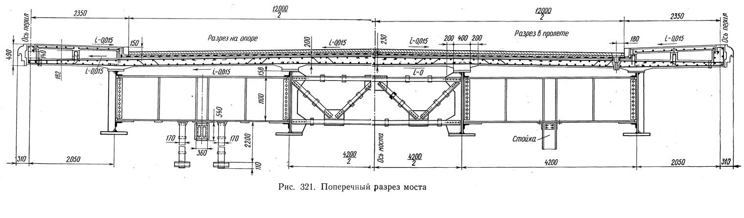 Рис. 321. Поперечный разрез моста