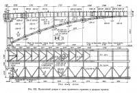 Рис. 322. Продольный разрез и план пролетного строения в среднем пролете