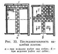 Рис. 33. Последовательность наклейки плиток