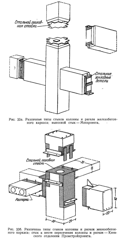 Рис. 33. Различные типы стыков колонны и ригеля железобетонного каркаса