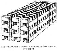 Рис. 33. Укладка сырца в козелки в бесстеллажном сарае