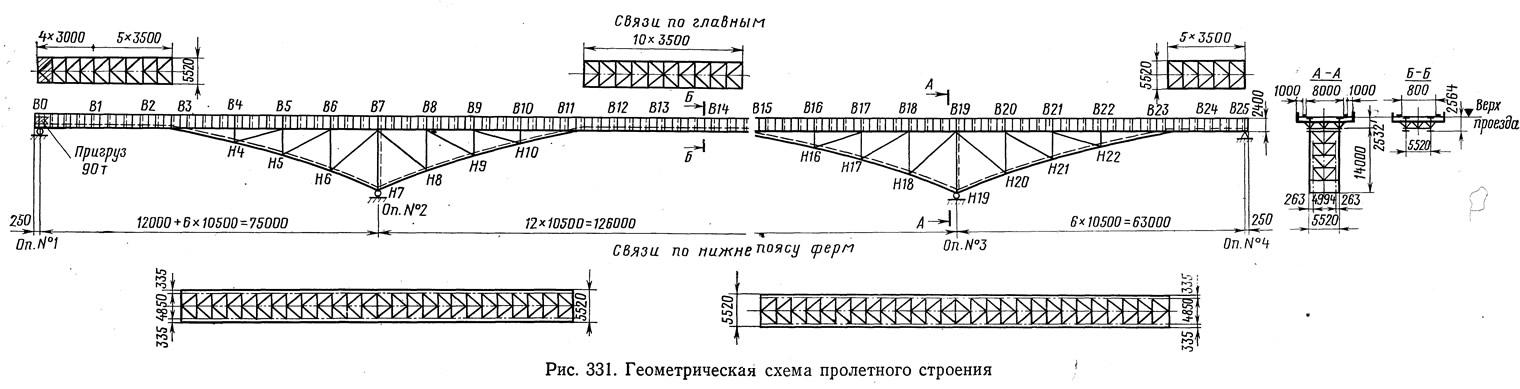 Геометрическая схема