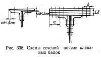 Рис. 338. Схемы сечений поясов клепаных балок