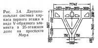 Рис. 3.4. Двухконсольная система каркаса первого этажа в виде V-образного элемента