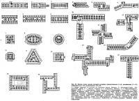 Рис. 34. Форма плана жилых этажей гостиниц