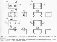 Рис. 34. Конфигурации массивов в зависимости от приспособлении для их подъема