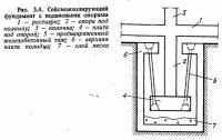 Рис. 3.4. Сейсмоизолирующий фундамент с подвесными опорами