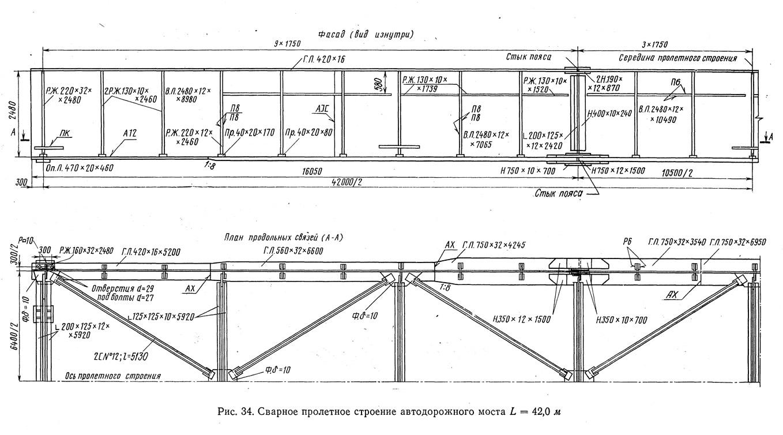 Рис. 34. Сварное пролетное строение автодорожного моста L=42,0 м