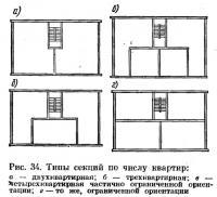 Рис. 34. Типы секций по числу квартир