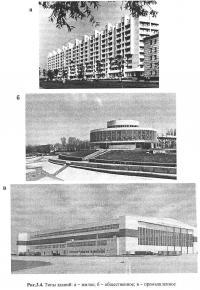 Рис. 3.4. Типы зданий: а - жилое; б - общественное; в - промышленное
