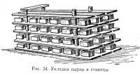 Рис. 34. Укладка сырца в станицы