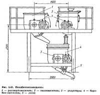 Рис. 3.41. Пенобетоносмеситель
