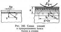 Рис. 342. Схема усилий в прикреплениях пояса балок к стенке