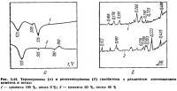 Рис. 3.44. Термограммы и рентгенограммы газобетона с различным соотношением цемента и песка