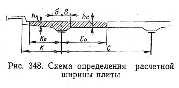 Схема определения расчетной