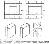 Рис. 3.49. Вертикальные стеновые элементы