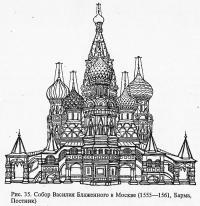 Рис. 35. Собор Василия Блаженного в Москве